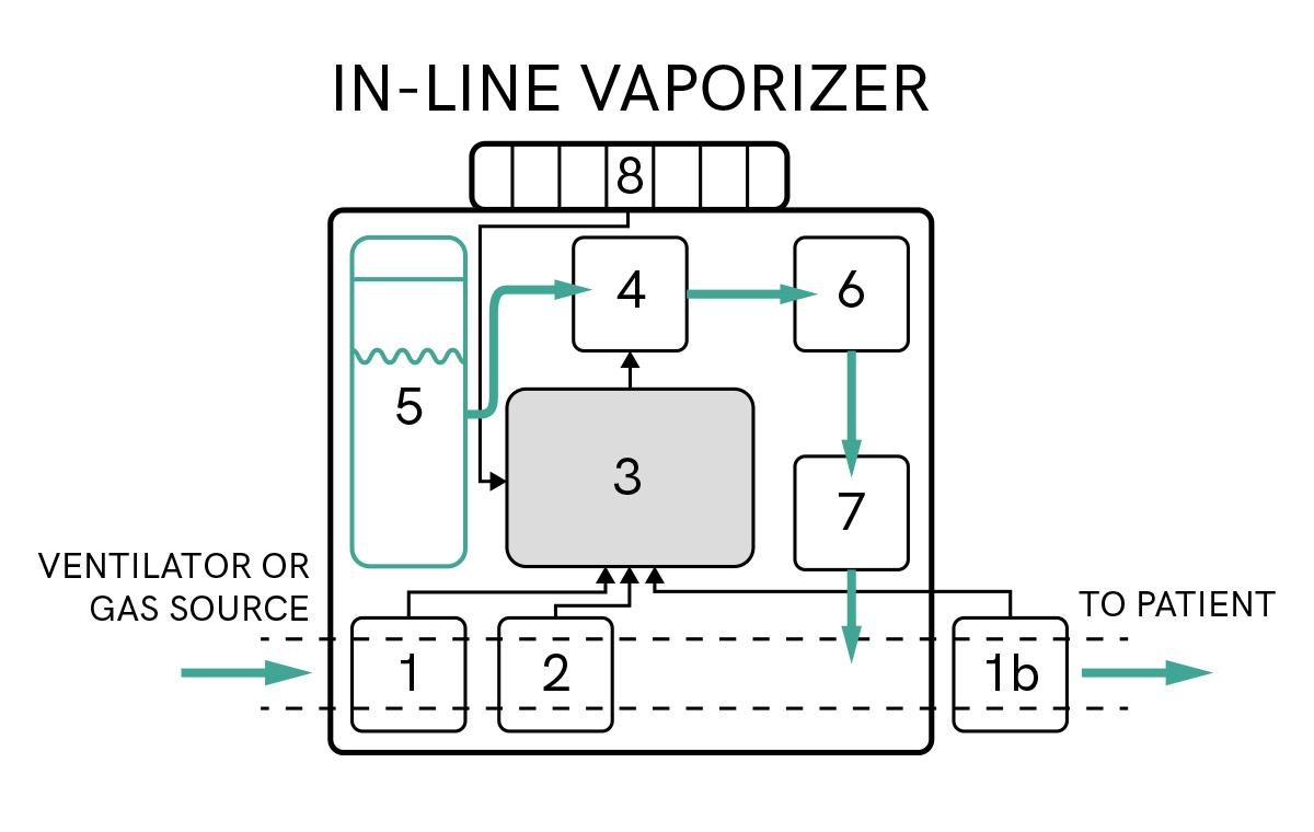 MADM-vapourizer-diagram-1200x760